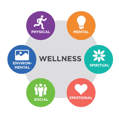 wellnessinfographic logo.png